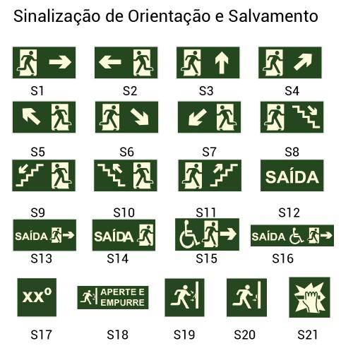 PLACA INSTRUÇÃO DE ABERTURA DA PORTA CORTA-FOGO POR BARRA ANTIPÂNICO S-20